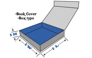The Slipcase or Book Cover box.