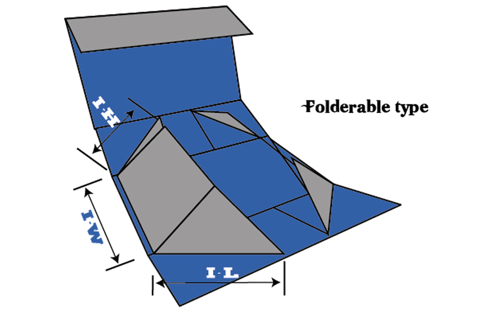 The Folderable box type