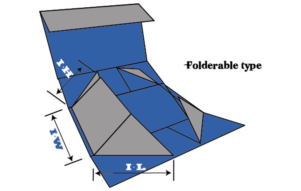 รูปแบบของกล่องกระดาษแข็งจั่วปัง