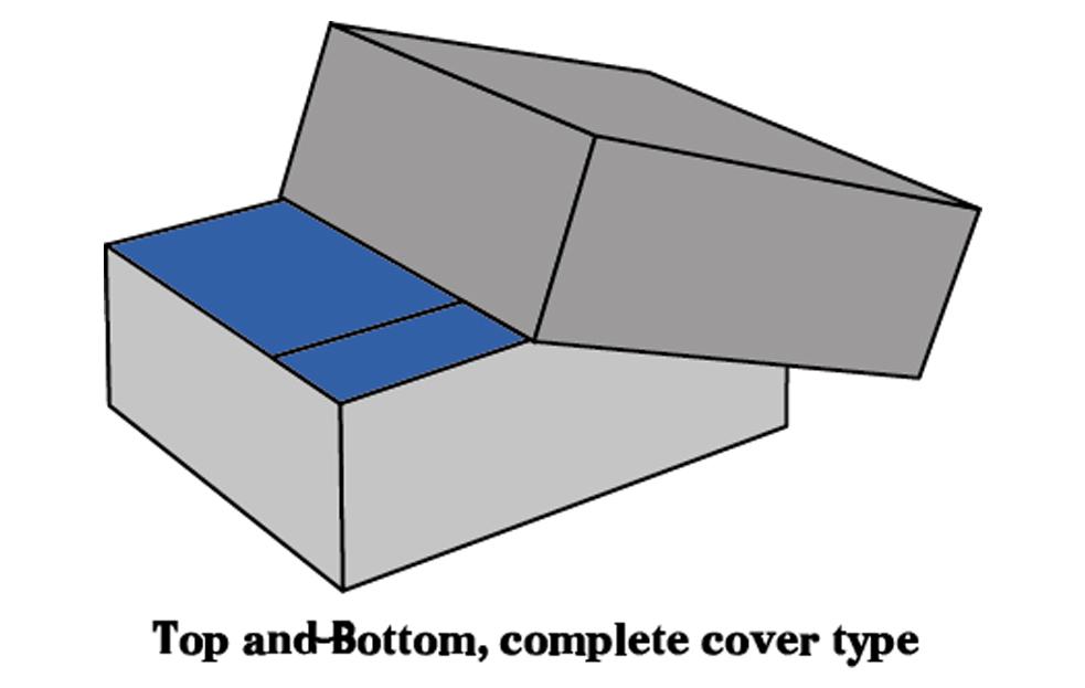 รูปแบบของกล่องกระดาษแข็ง ชนิด The top and bottom, complete cover type.
